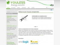 Youless energiemeter